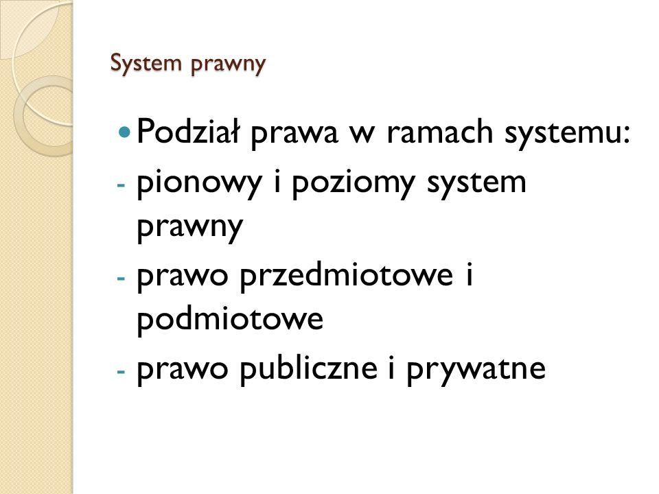 Podział prawa w ramach systemu: pionowy i poziomy system prawny