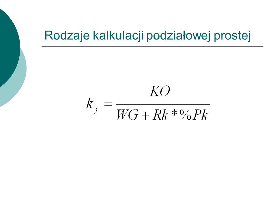 Rodzaje kalkulacji podziałowej prostej