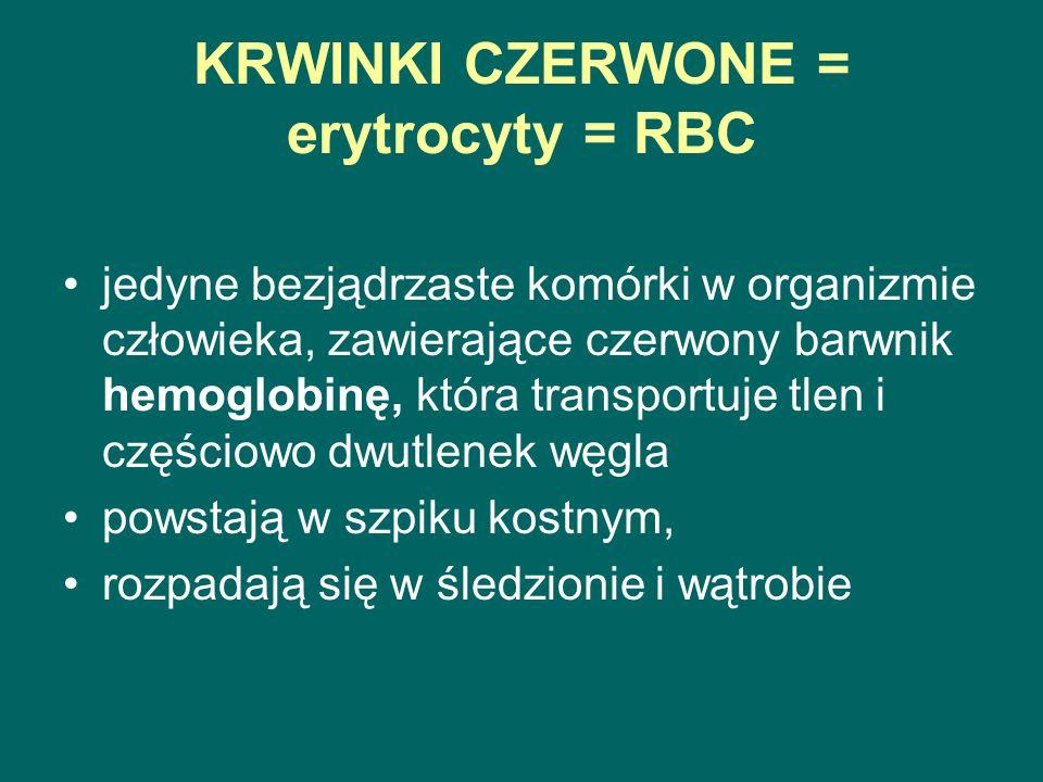KRWINKI CZERWONE = erytrocyty = RBC