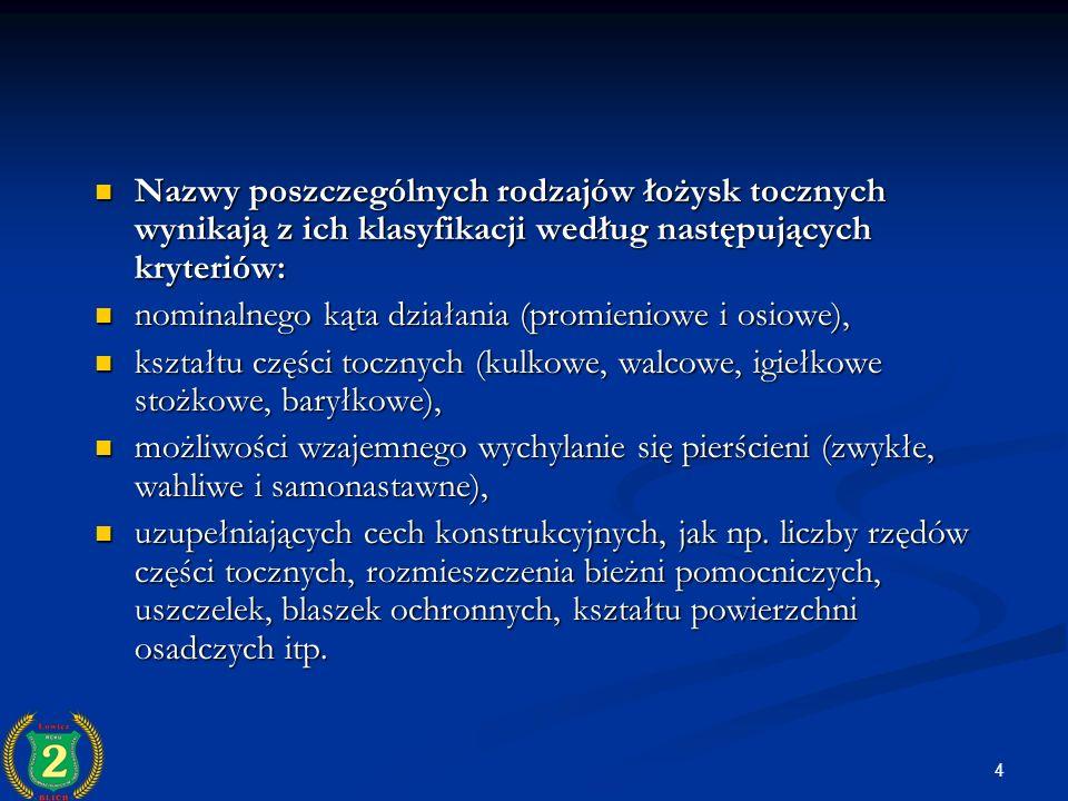 Nazwy poszczególnych rodzajów łożysk tocznych wynikają z ich klasyfikacji według następujących kryteriów: