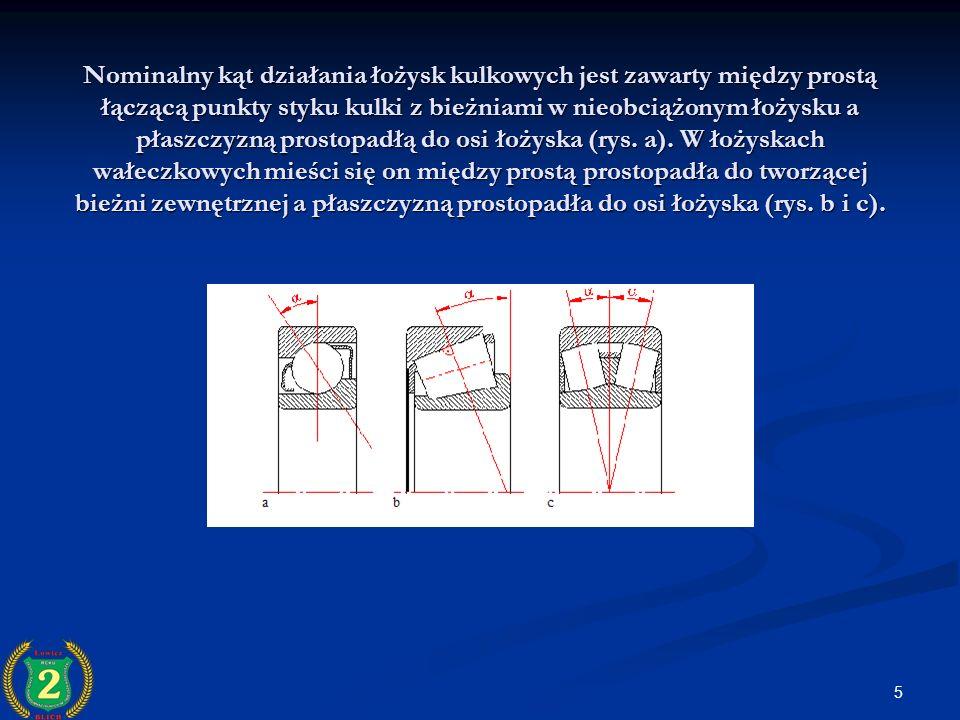 Nominalny kąt działania łożysk kulkowych jest zawarty między prostą łączącą punkty styku kulki z bieżniami w nieobciążonym łożysku a płaszczyzną prostopadłą do osi łożyska (rys.