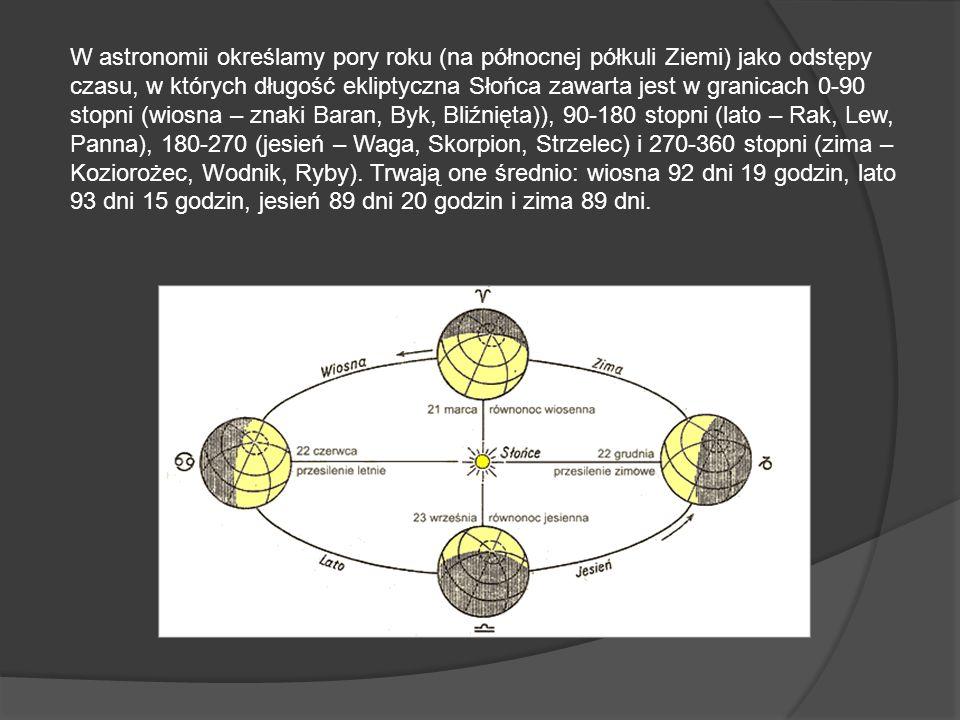 W astronomii określamy pory roku (na północnej półkuli Ziemi) jako odstępy czasu, w których długość ekliptyczna Słońca zawarta jest w granicach 0-90 stopni (wiosna – znaki Baran, Byk, Bliźnięta)), 90-180 stopni (lato – Rak, Lew, Panna), 180-270 (jesień – Waga, Skorpion, Strzelec) i 270-360 stopni (zima – Koziorożec, Wodnik, Ryby).