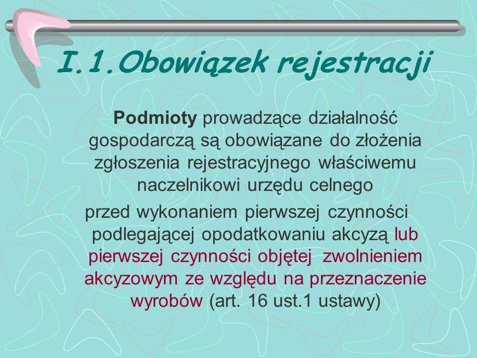 I.1.Obowiązek rejestracji