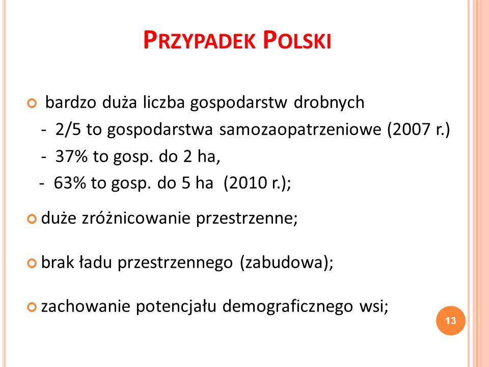 Przypadek Polski bardzo duża liczba gospodarstw drobnych