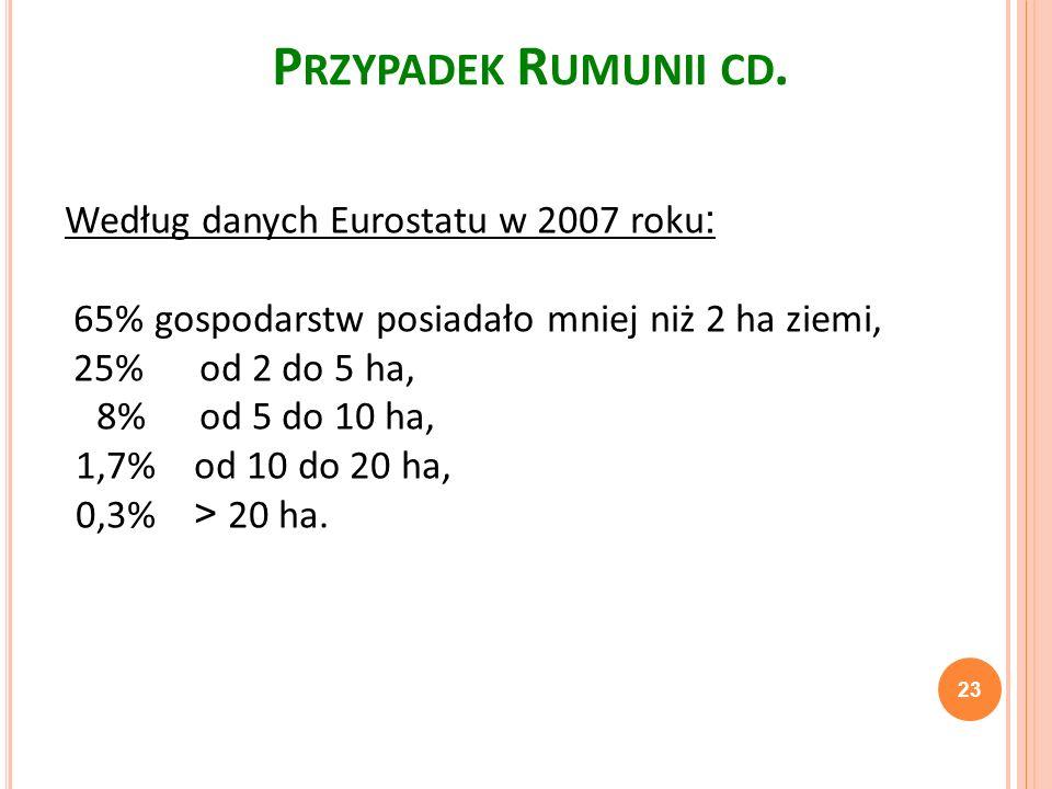 Przypadek Rumunii cd. Według danych Eurostatu w 2007 roku: