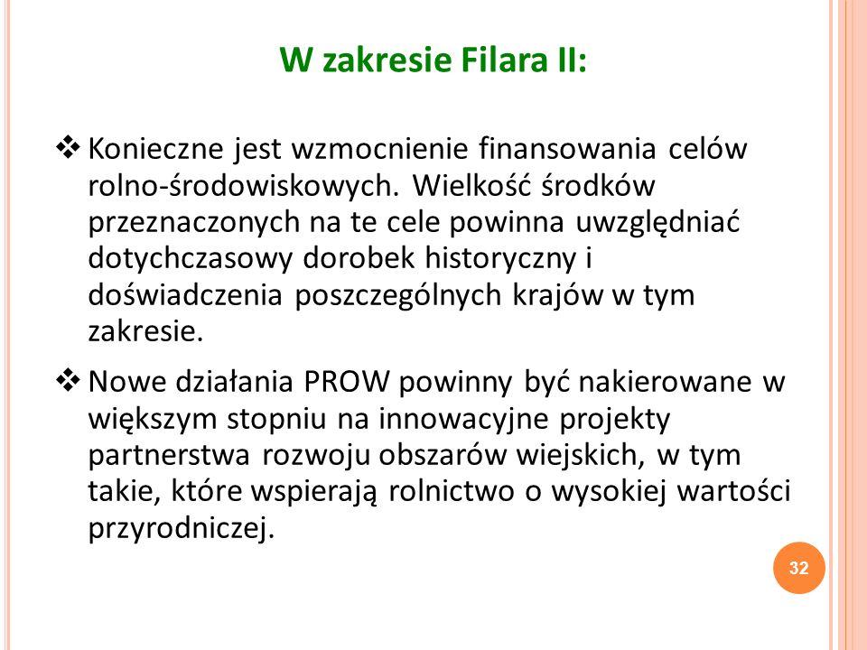 W zakresie Filara II: