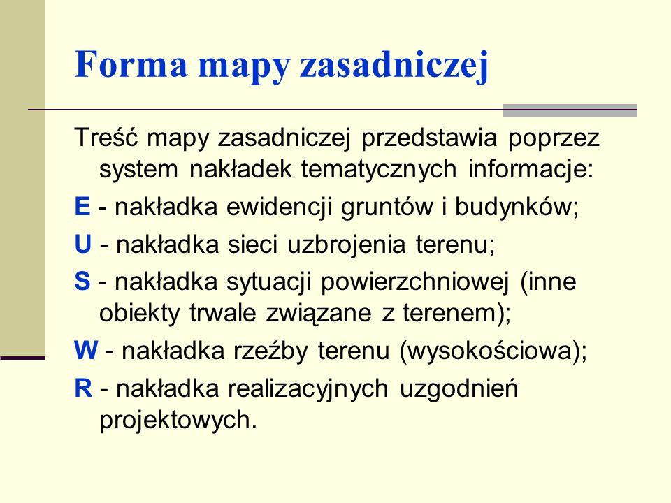 Forma mapy zasadniczej