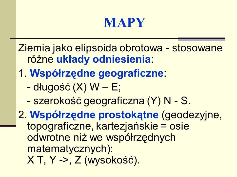 MAPY Ziemia jako elipsoida obrotowa - stosowane różne układy odniesienia: 1. Współrzędne geograficzne: