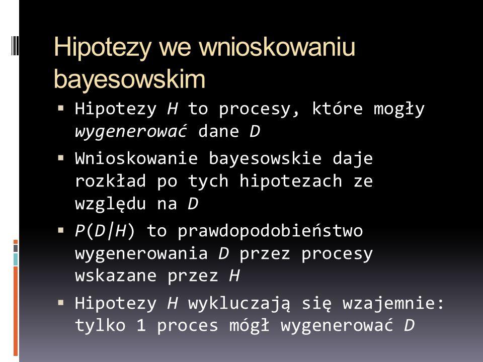 Hipotezy we wnioskowaniu bayesowskim