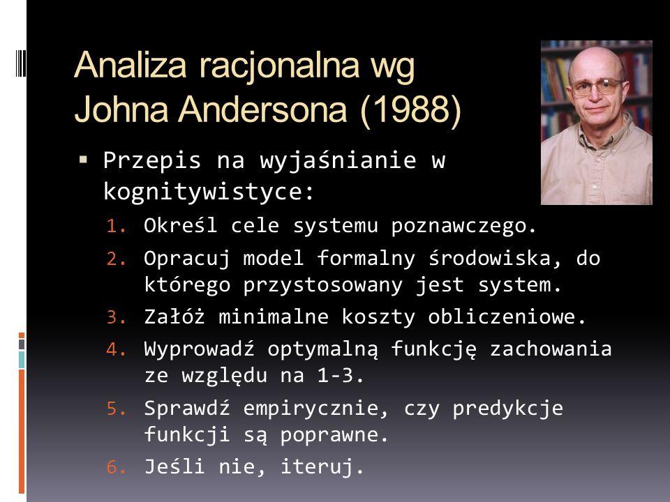 Analiza racjonalna wg Johna Andersona (1988)