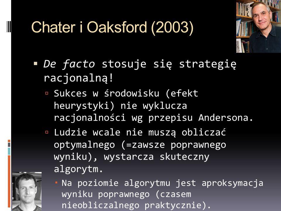 Chater i Oaksford (2003) De facto stosuje się strategię racjonalną!
