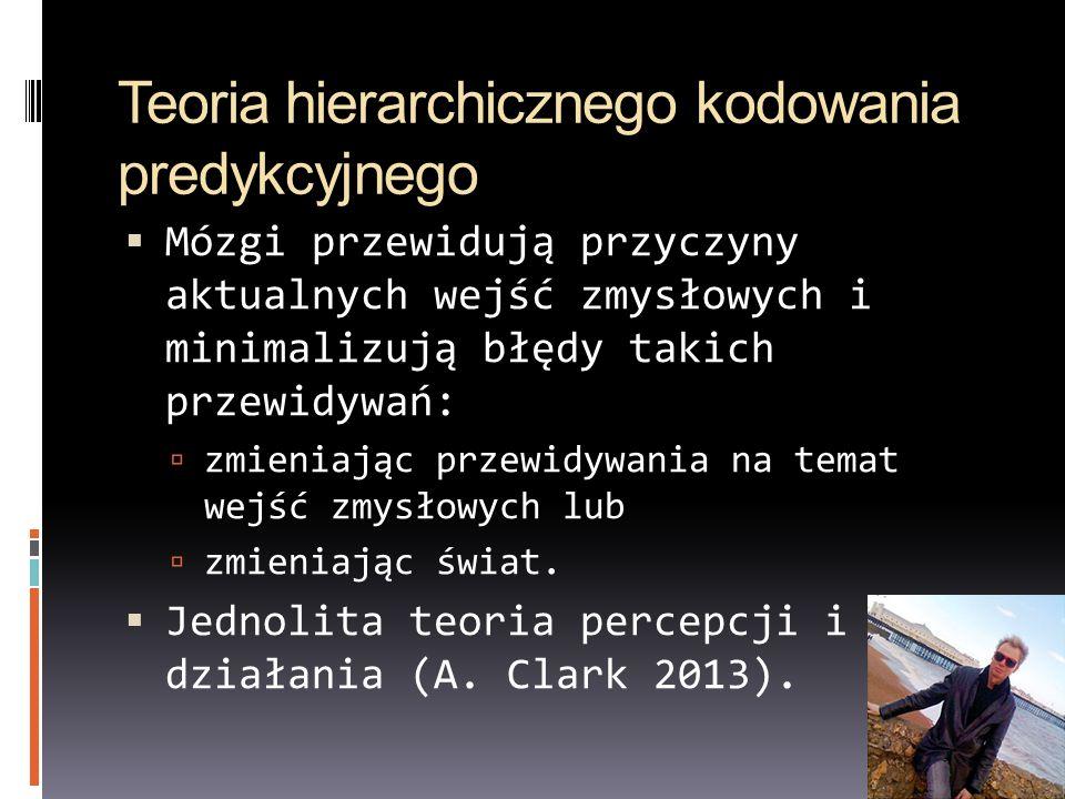 Teoria hierarchicznego kodowania predykcyjnego