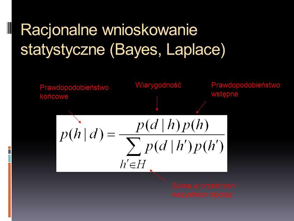 Racjonalne wnioskowanie statystyczne (Bayes, Laplace)