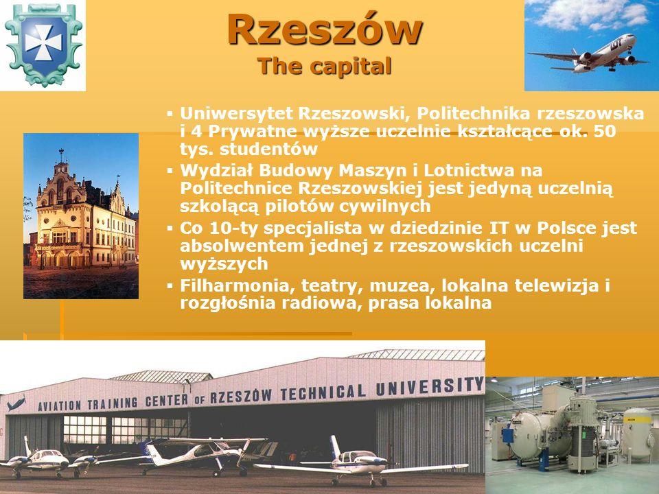 Rzeszów The capital Uniwersytet Rzeszowski, Politechnika rzeszowska i 4 Prywatne wyższe uczelnie kształcące ok. 50 tys. studentów.