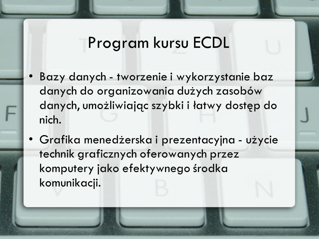 Program kursu ECDL