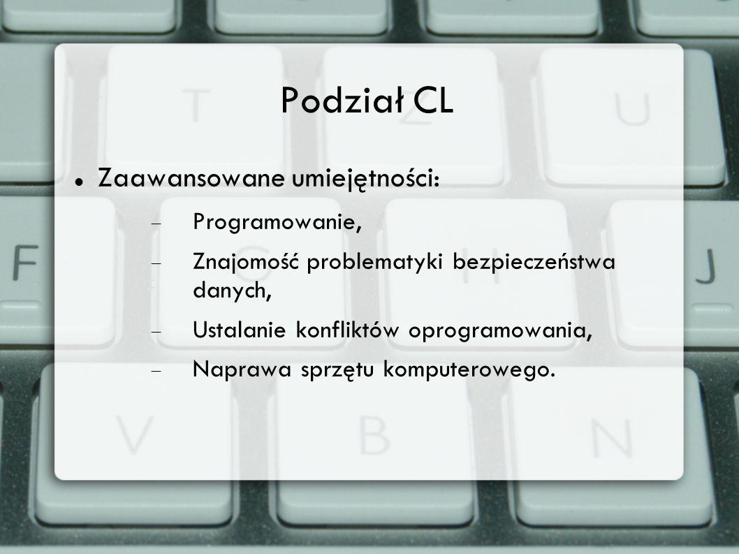 Podział CL Zaawansowane umiejętności: Programowanie,