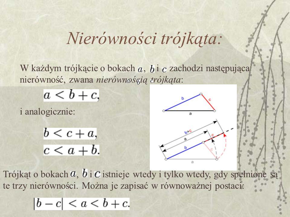 Nierówności trójkąta: