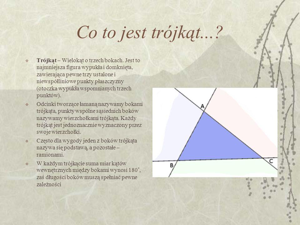 Co to jest trójkąt...
