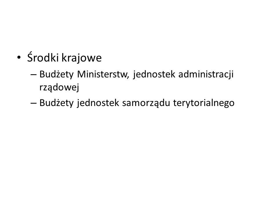Środki krajowe Budżety Ministerstw, jednostek administracji rządowej