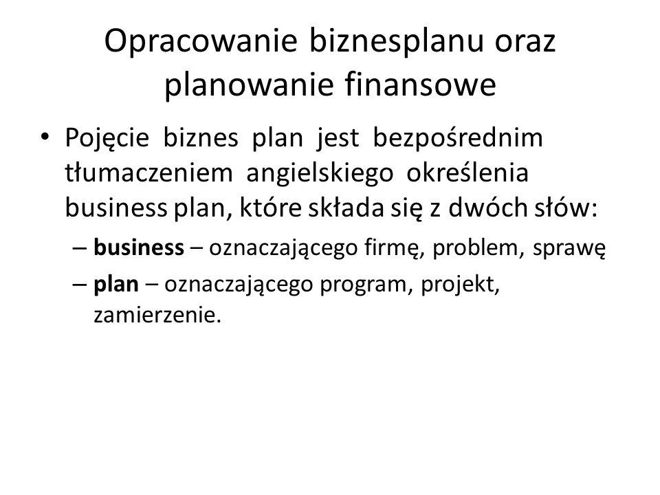 Opracowanie biznesplanu oraz planowanie finansowe