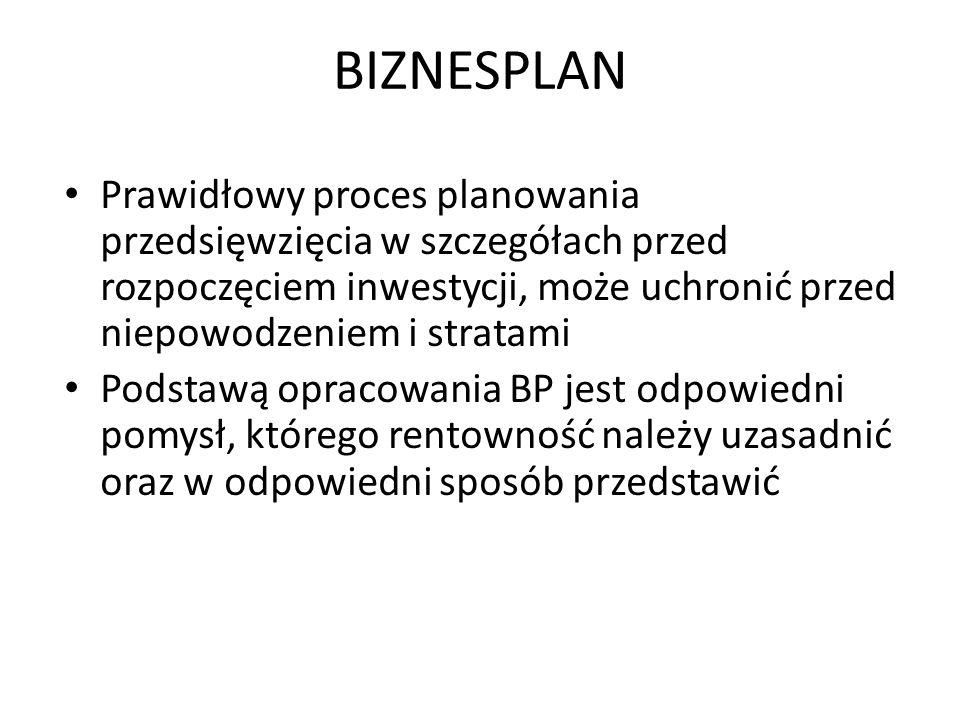 BIZNESPLAN Prawidłowy proces planowania przedsięwzięcia w szczegółach przed rozpoczęciem inwestycji, może uchronić przed niepowodzeniem i stratami.