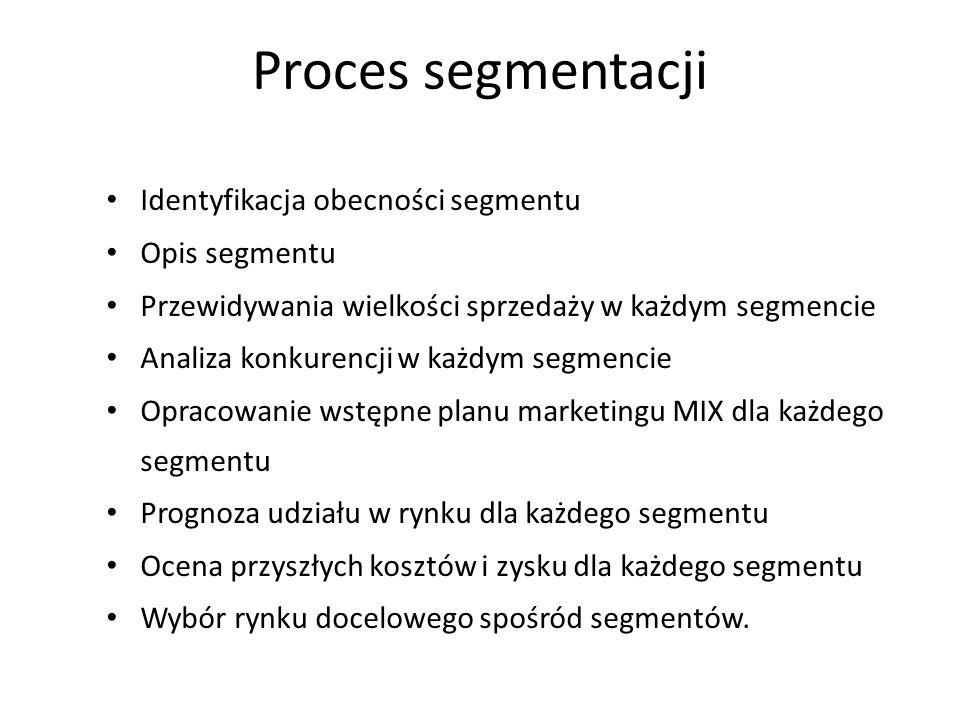 Proces segmentacji Identyfikacja obecności segmentu Opis segmentu