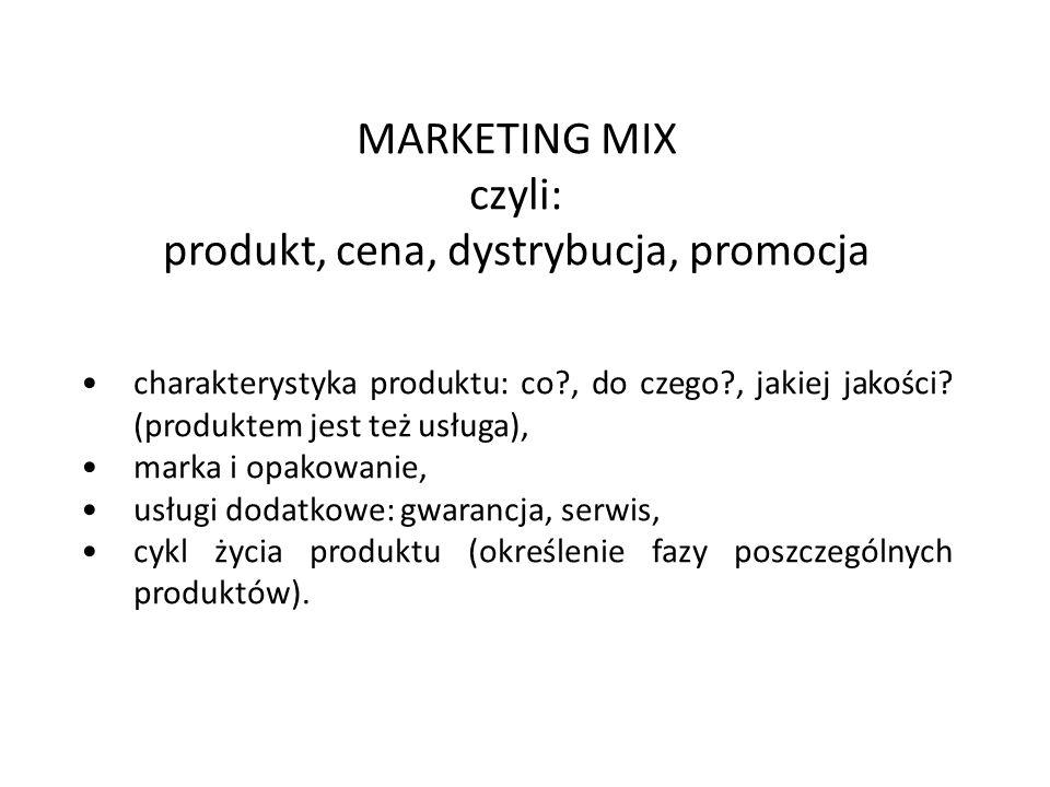 produkt, cena, dystrybucja, promocja