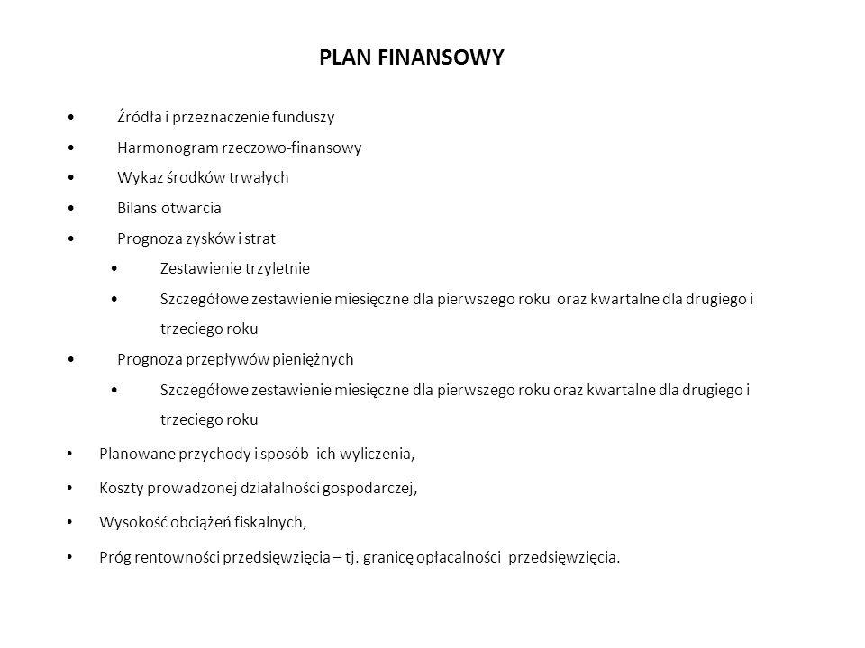PLAN FINANSOWY Źródła i przeznaczenie funduszy