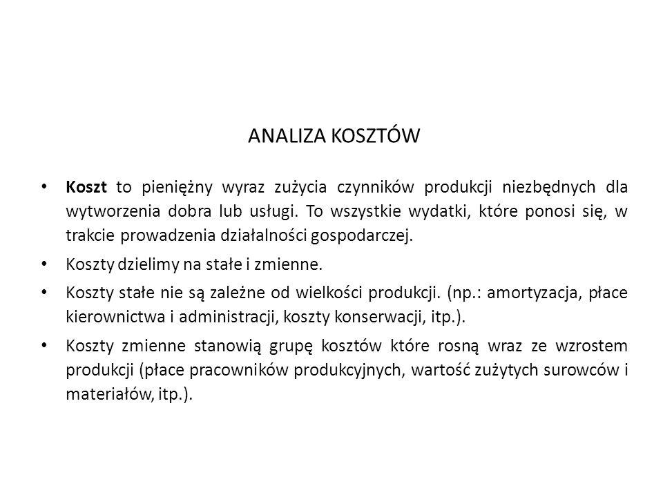 ANALIZA KOSZTÓW