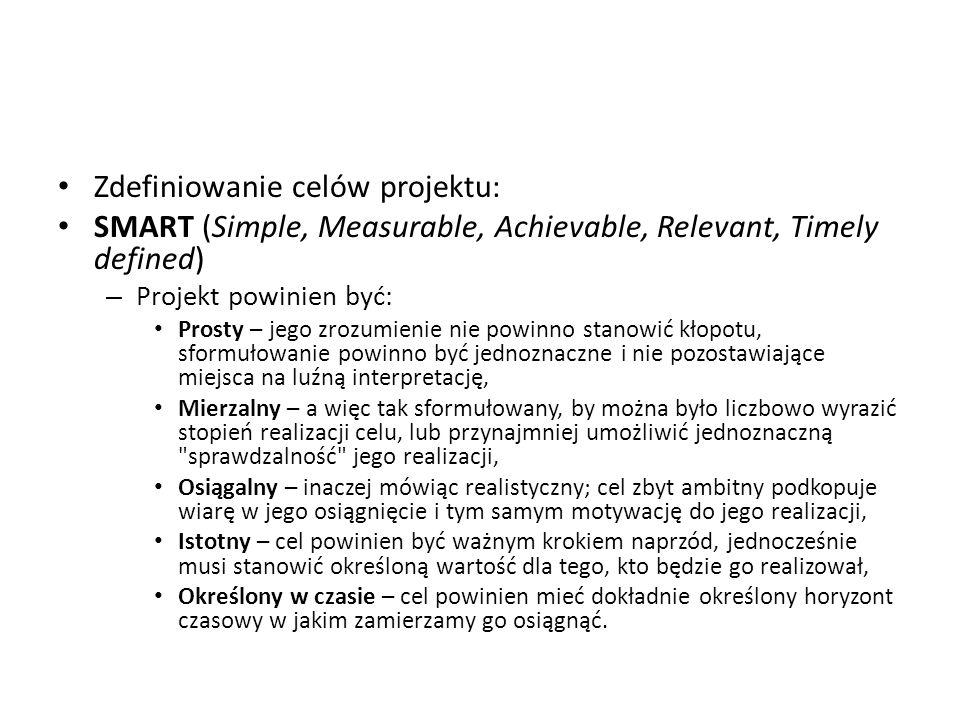 Zdefiniowanie celów projektu: