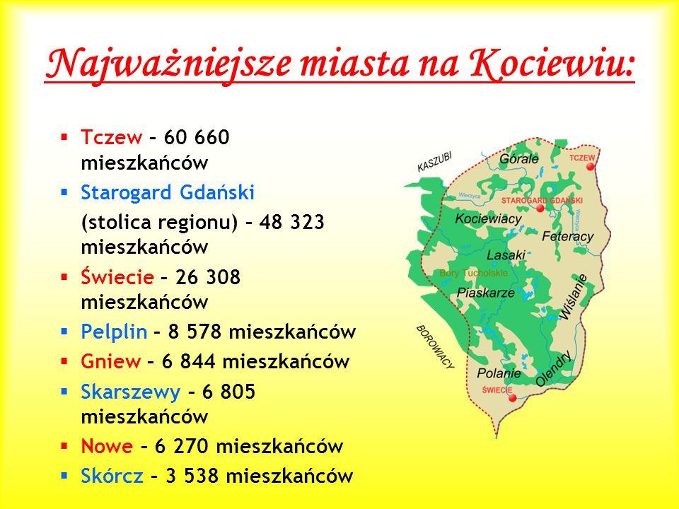 Najważniejsze miasta na Kociewiu: