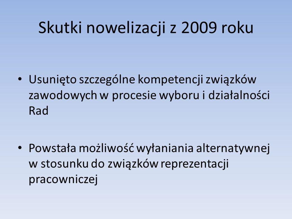 Skutki nowelizacji z 2009 roku
