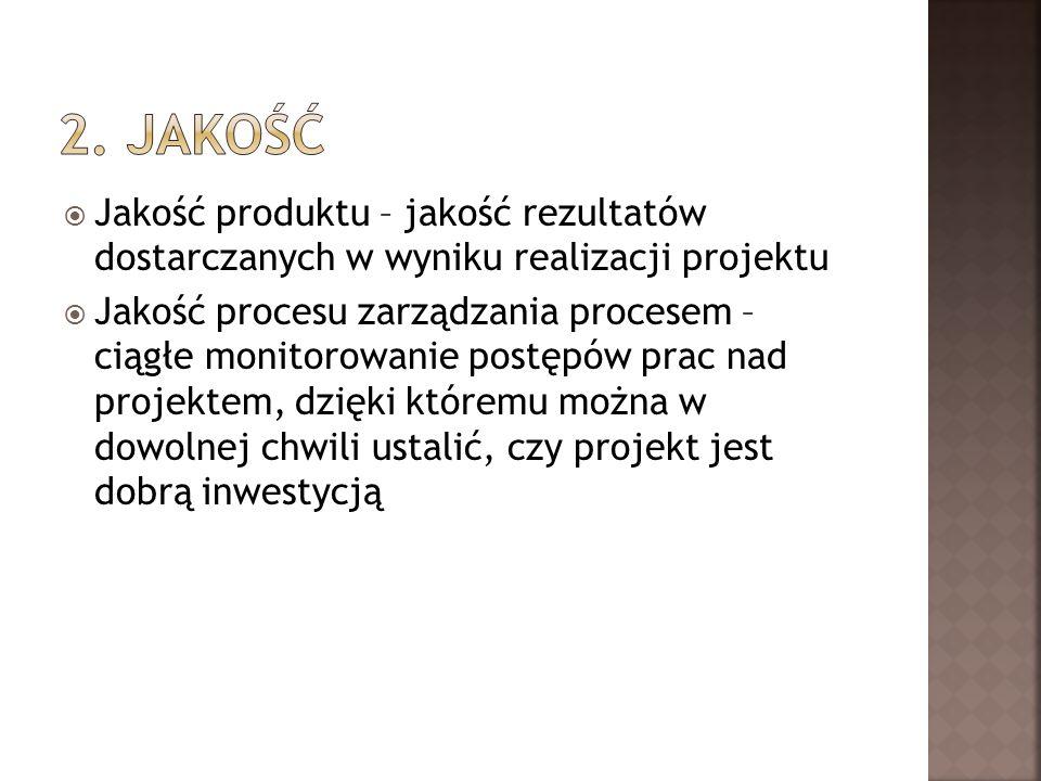 2. jakość Jakość produktu – jakość rezultatów dostarczanych w wyniku realizacji projektu.