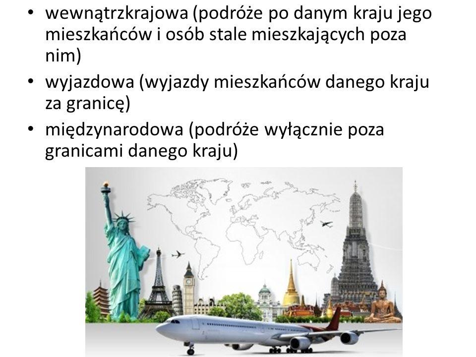 wewnątrzkrajowa (podróże po danym kraju jego mieszkańców i osób stale mieszkających poza nim)