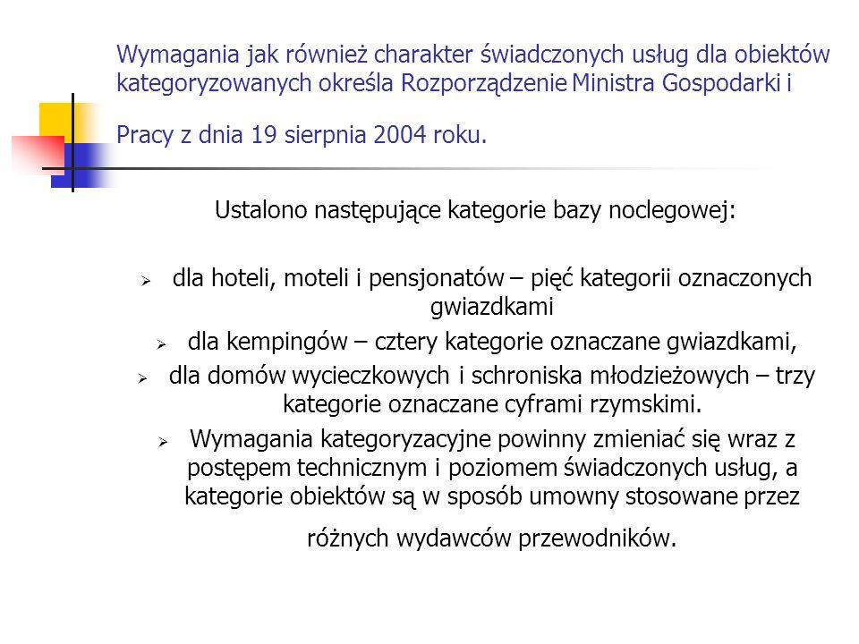 Ustalono następujące kategorie bazy noclegowej: