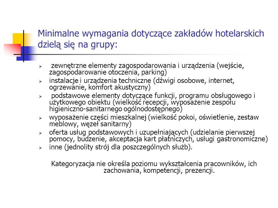 Minimalne wymagania dotyczące zakładów hotelarskich dzielą się na grupy:
