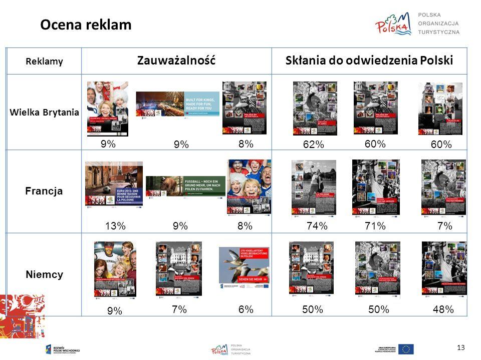 Skłania do odwiedzenia Polski