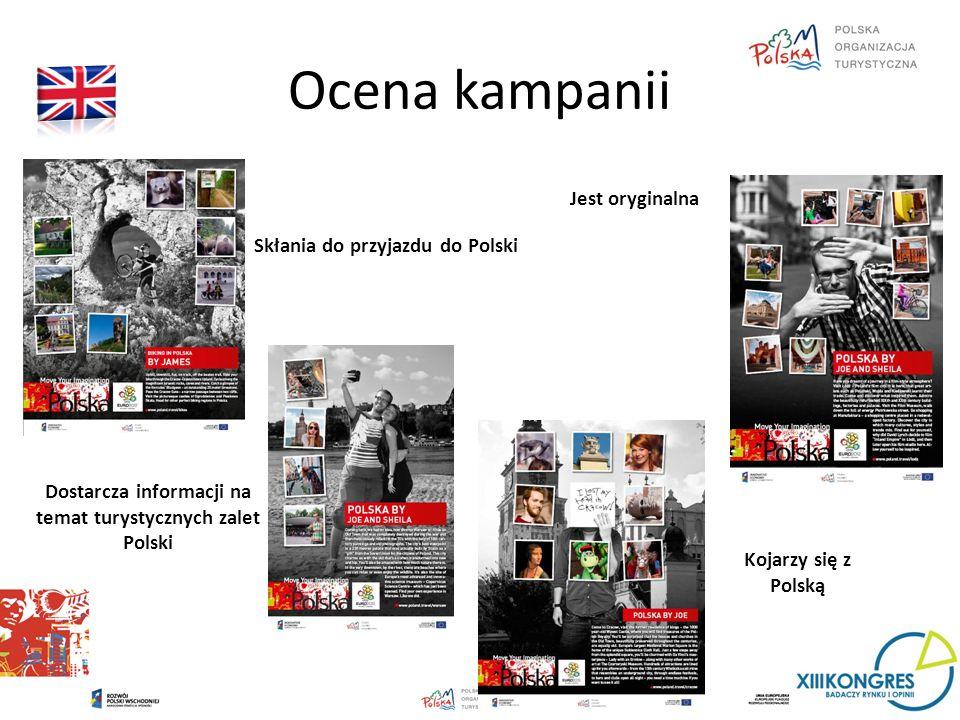 Ocena kampanii Jest oryginalna Skłania do przyjazdu do Polski