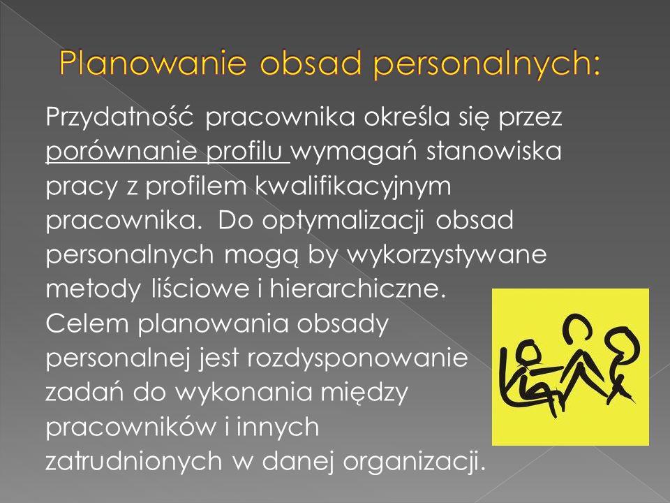 Planowanie obsad personalnych: