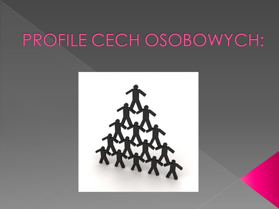 PROFILE CECH OSOBOWYCH: