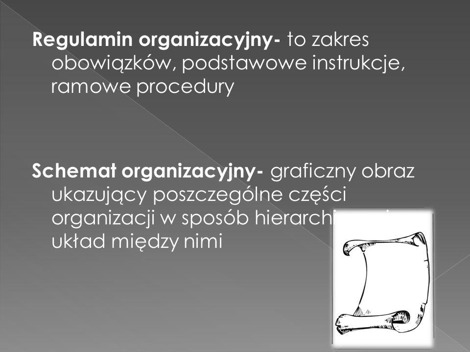 Regulamin organizacyjny- to zakres obowiązków, podstawowe instrukcje, ramowe procedury Schemat organizacyjny- graficzny obraz ukazujący poszczególne części organizacji w sposób hierarchiczny i układ między nimi