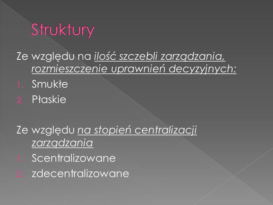Struktury Ze względu na ilość szczebli zarządzania, rozmieszczenie uprawnień decyzyjnych: Smukłe. Płaskie.