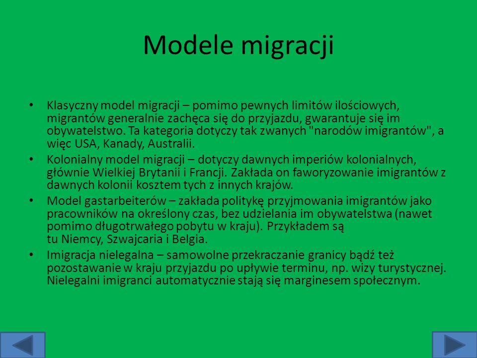 Modele migracji