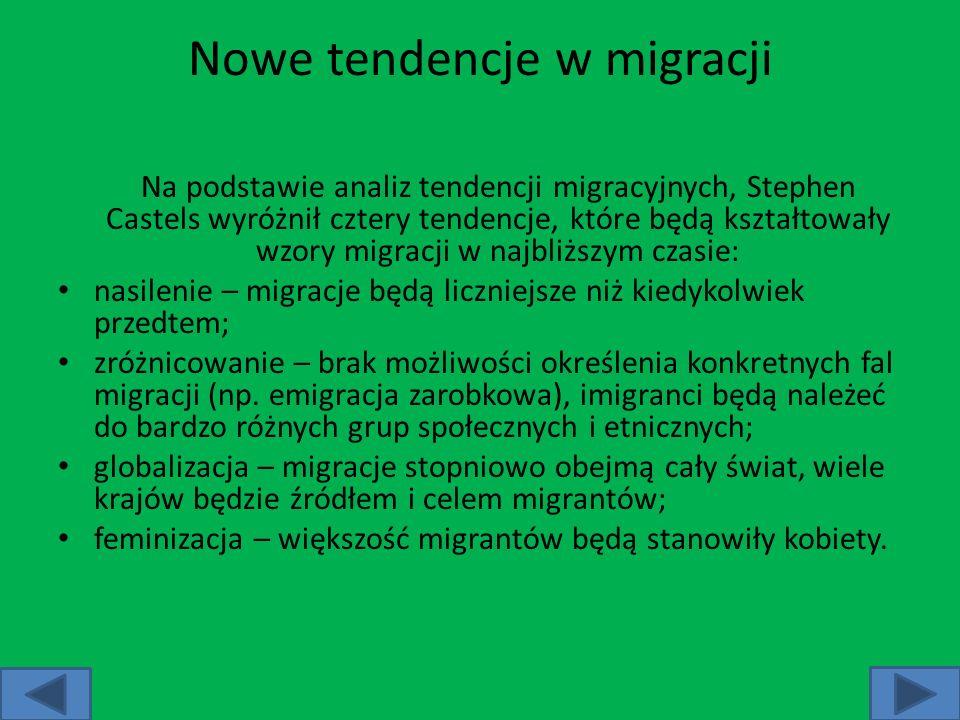 Nowe tendencje w migracji