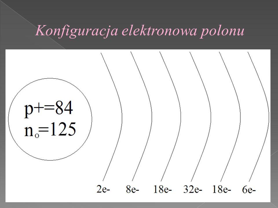 Konfiguracja elektronowa polonu