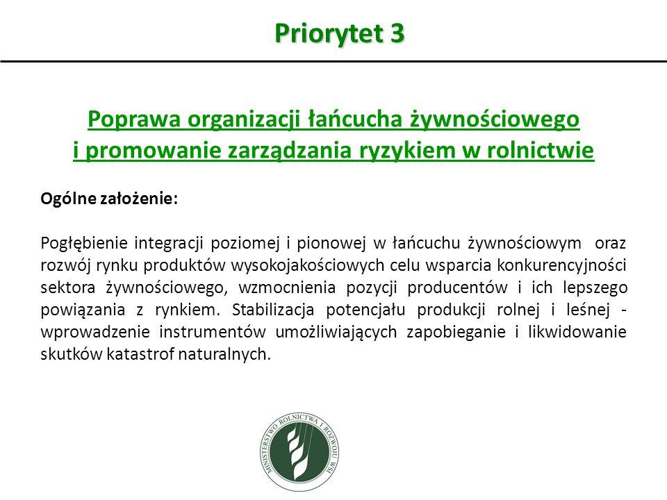 Priorytet 3 Poprawa organizacji łańcucha żywnościowego i promowanie zarządzania ryzykiem w rolnictwie.