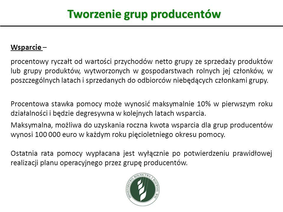 Tworzenie grup producentów