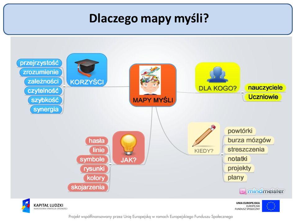 Dlaczego mapy myśli