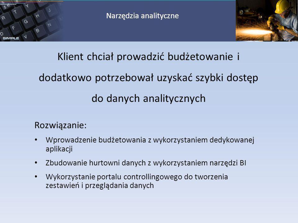Narzędzia analityczne