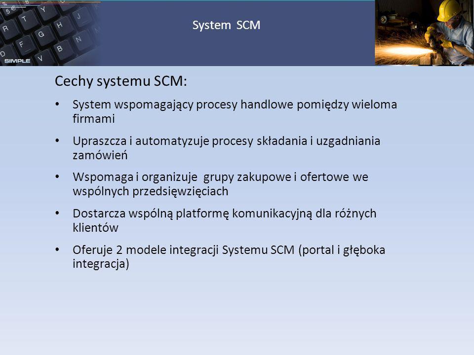 Cechy systemu SCM: System SCM